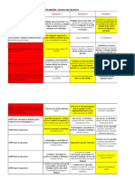 006 Exemple Legislatie Gradul II 2015 Dbc