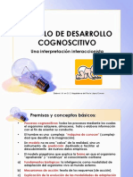 MODELO DE DESARROLLO COGNOSCITIVO (1).pdf