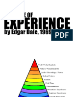 PEIM_PPT2-The-Cone-of-Experience.pdf