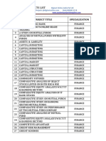 Mba Projects List