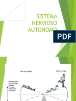 Sistema Nervioso Autonomo Intro