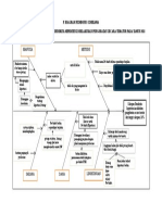 Diagram Fishbone Hipertensi