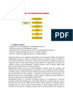 168808486-Process-of-fundamental-analysis-pdf.pdf