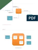 DFD Sistem Pembelian Online ZALORA-converted