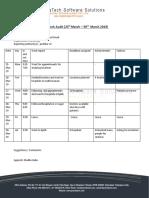 Work sheet format