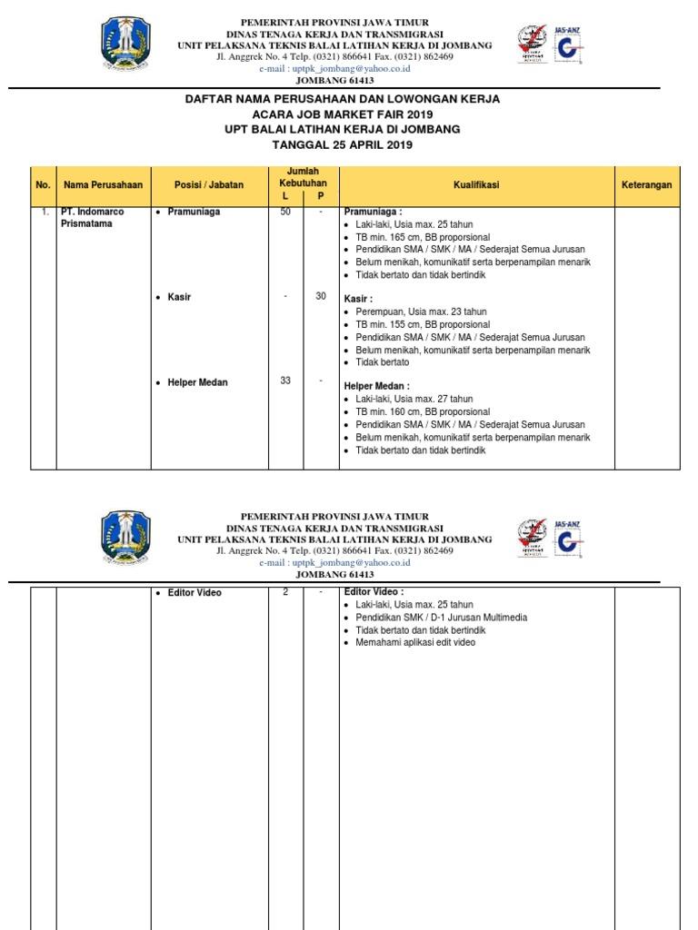 Daftar Nama Perusahaan Lowongan Kerja Acara Job Fair Upt Blk Jombang 2019