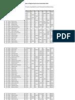 preferences_2012.pdf