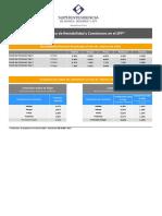 RCSP-001-fe2019.PDF