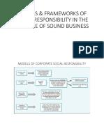 Models & Frameworks of Social Responsibility in The