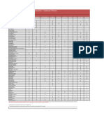 NovaPACS Customer Permissions Spreadsheet -- 8.6.9