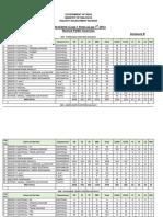 revised-cen-02-2018-vacancy.pdf