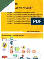 User Guide HouzKEY Application v1.0