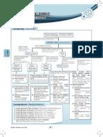 03 Chap 3 ChemF4 Bil 2018(CSY3p).pdf