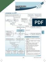 05 Chap 5 ChemF4 Bil 2018(CSY3p).pdf