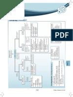 07 Chap 7 ChemF4 Bil 2018(CSY3p).pdf