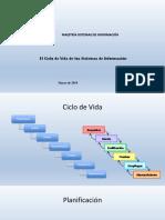 Ciclo de Vida de los SI.pptx