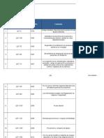 1.14 Matriz de Requisitos Legales SG-SST