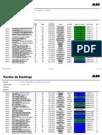 Kardex de Backlogs Mo15