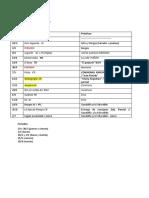 2018. Cronograma de Clases 19-04-18