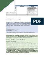 Base Nacional Comum Curricular - Fichamento