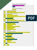 Liste Des Normes Ias Ifrs Et Nct