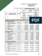 standar harga material 2018.pdf