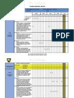 Carta Anual de Planificación Historia