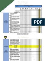 Carta Anual de Planificación Matemática