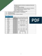 Programa Laboratorios 2015-16