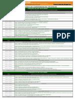 Programa de Conferencias -Tecnoagro Peru 2018, Edición Trujillo