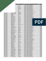 Inscritos suficiencia de inglés 24 de abril.pdf