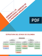 Derecho de La Propiedad Intelectual.