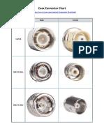 Coax_connectors_photo_identification_chart.pdf