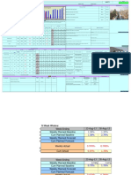 Dashboard WE 04102013
