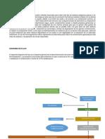 Conclucion y Diagrama de Flujo Biotratamiento de Residuos