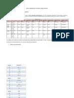 Anexo 3 Plantilla Para Normalizar La Tabla Productos (4)