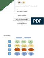 MAPA ESTRATÉGICO Y CUADRO DE MANDO INTEGRAL DE LA EMPRESA   CARD OFISEÑALES S.pdf