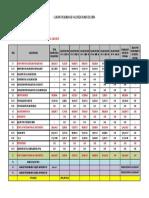 1._CUADRO_RESUMEN_DE_VALORIZACIONES.pdf