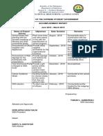 SSG Accomplishment Report