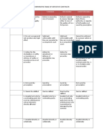 Comparative_Table_for_Defective_Contract.doc