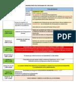 Calendario Práctica Solidaria - Alumno 2019 Ed -Edh