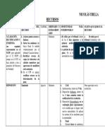 CUADRO_DE_RECURSOS.pdf