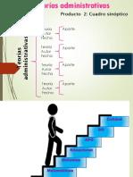1.3 Teoria administrativa