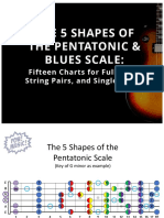 The 5 Shapes of the Pentatonic Blues Scale