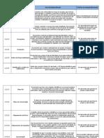 ZC2_Dicionario_EAP_v5_com_atividades1_Revisao_-1