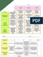 rubricas y listas de cotejo planeacionbvg.docx