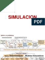 37698_7000001477_04-20-2019_101316_am_Simulación_teoría