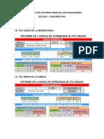 COMPARATIVO DE LOS RESULTADOS DE LAS EVALUACIONES.docx