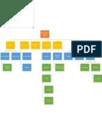 Mapa Conceptual Pensamiento Autonomo