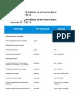 Principales Actividades de Revisoría Fiscal Durante 2017 (1)